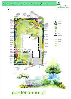 Projektowanie ogrodów przez internet - Gardenarium