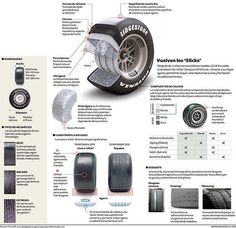 F1 slicks. #infographic #infografia