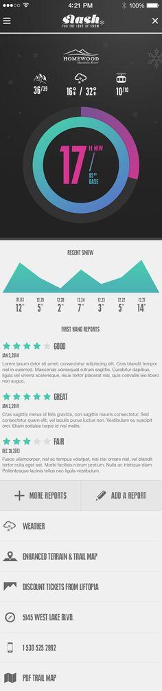 Stash–Resort Detail Page by Amalgam (via Quintin Lodge)