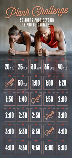 plank challenge 30 Day Plank Challenge, Workout Challenge, Wake Up Workout, 30 Tag, Health And Wellness, Health Fitness, 30 Day Fitness, Nutrition, Health Resources