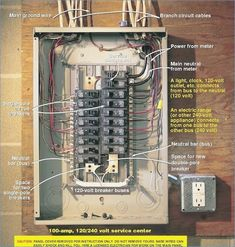 200 amp main panel wiring diagram, electrical panel box diagram electric breaker box wiring diagram this resource is a series of images pertaining to a residential electrical service panel the first image on this site is a residential electrical service