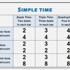 FREE Download: Time Signatures charts:  1  Simple Time 2  Compound Time  There are TWO versions in this download one using North American terminolo...