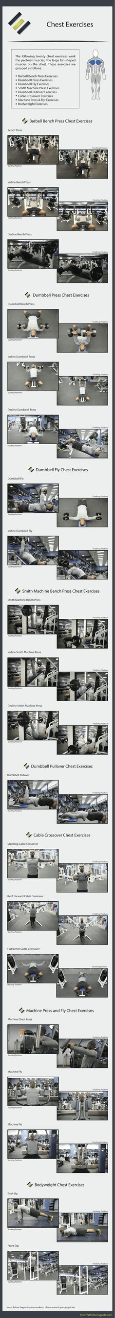 EMG's Chest Exercises Infographic provides twenty fundamental chest exercises with starting and finishing positions. #ChestExercises #ChestWorkouts