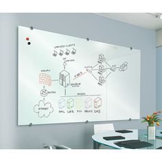 Same product can used for dry erase board in the Boardroom or a backsplash in the Kitchen!