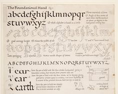 Irene Wellington, The foundational hand - CSC - VADS: the online resource for visual arts Calligraphy Writing Styles, Calligraphy Worksheet, Calligraphy Tutorial, How To Write Calligraphy, Calligraphy Handwriting, Beautiful Calligraphy, Calligraphy Letters, Penmanship, Hand Lettering Fonts