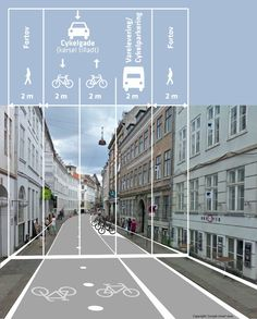 In Copenhagen, Motoring on Cyclists' Terms  http://streetsblog.net/2013/07/05/in-copenhagen-motoring-on-cyclists-terms/