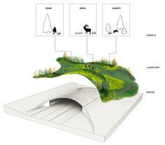 landscape rendering techniques