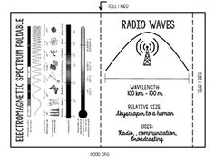 Electromagnetic spectrum diagram to label physical science electromagnetic spectrum foldable freebie ccuart Choice Image