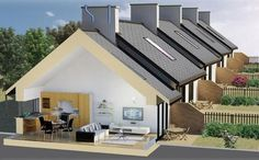 The UK has long admired the German Passivhaus method for building homes with rock-bottom carbon emissions. Now the gold standard has come to Sunderland