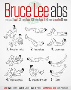 How to get well defined abs