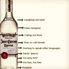 Tequila tequila!