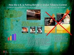 Compared to other countries, the US is falling behind in protecting citizens from the deadly effects of tobacco use.