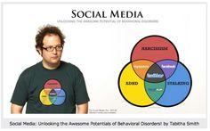 Petra: Social Media brengen het slechtste in ons boven!