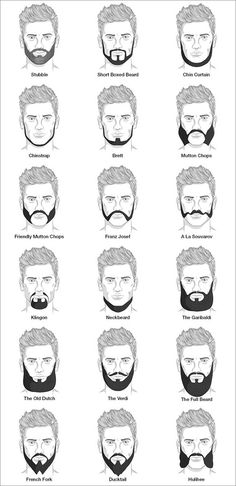 Beard Design Ideas trendy mens beard styles 2017 Find This Pin And More On Ideas For Daddy With So Many Different Beard Styles