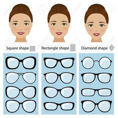 f29ccfac76 5 Schritte zur richtigen Brille zu deiner Gesichtsform - stilfrage.net