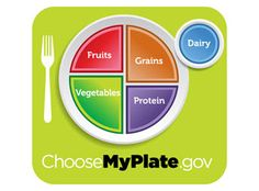MyPlate food guide for children | BabyCenter