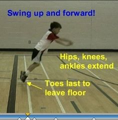 Fundamental Movement Skills Video Collections - Resources « including checklists linked to curriculum Physical Education Curriculum, Health And Physical Education, Ministry Of Education, Physical Activities, Student Engagement, Learning Environments, Exercise For Kids, Healthy Kids, Teaching Resources