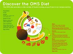 OMS Diet Infographic850