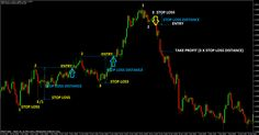 1-2-3-swing-trading-strategy