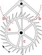 Escapement - Wikipedia, the free encyclopedia