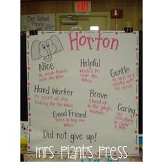 Find the evidence...Horton's character traits