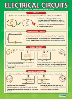 Electrical Circuits Poster More