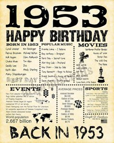 1953 years ago Born in 1953 back in 1953 Birthday Sign image 1 Birthday Celebration Quotes, My Childhood Memories, History Facts, History Photos, Do You Remember, Popular Music, The Good Old Days, Family History, Fun Facts