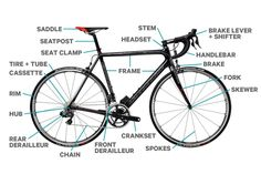 bike parts diagram the anatomy of objects pinterest diagram rh pinterest com Bike Components Road Bike Components