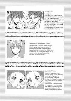 Akashi Kuroko, Akakuro, Generation Of Miracles, Last Game, Kuroko's Basketball, Spideypool, Kuroko No Basket, Fujoshi, Doujinshi