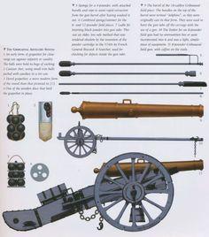 French Napoleonic Horse Artillery Uniforms | Battle Report #12 - Napoleon's Italian Campaign 1796.