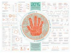 Ayuda en Acción - 2015 Annual Report on Behance