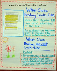 Helping students understand what close reading looks like