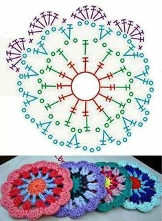 Cómo hacer mandalas con crochet o ganchillo (Patrones Gratis) - El Cómo de las. - Places to visit - Knitting For BeginnersKnitting HatCrochet PatternsCrochet Ideas Motif Mandala Crochet, Crochet Circles, Crochet Blocks, Crochet Flower Patterns, Crochet Stitches Patterns, Crochet Squares, Crochet Granny, Crochet Flowers, Doily Rug