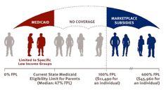 united states healthcare statistics memes - Google Search