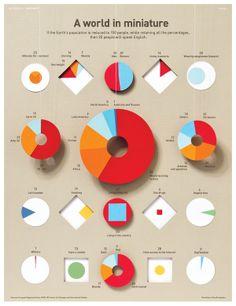 A WORLD IN MINIATURE by INFOGRAFIKA magazine , via Behance