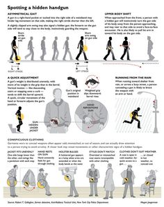 How to Spot a Hidden Handgun Infographic