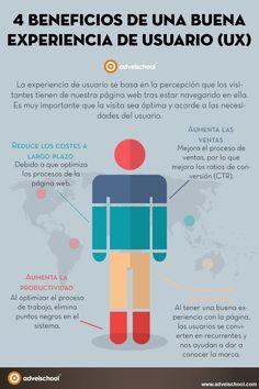 4 beneficios de una buena Experiencia de Usuario (UX) #infografia #infographic #marketing
