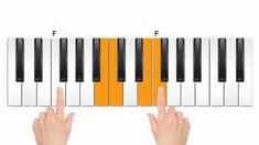 Acordes piano - 40 Ejercicios Acordes Triadas Piano - Introducción