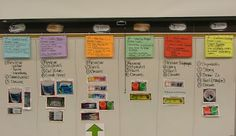 Directions and Organization - Art with Mrs. Seitz