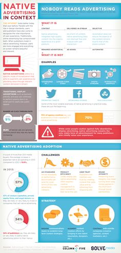 "The infographic ""Native Advertising In Context"" explains what #NativeAdvertisement is and why it is being adopted. From last year #NativeAdvertisement has increased by 12.6%, unlike the steady decrease of banner ad click through rates. The graphic also touches on challenges, strategy and informational statistics. 10/10"