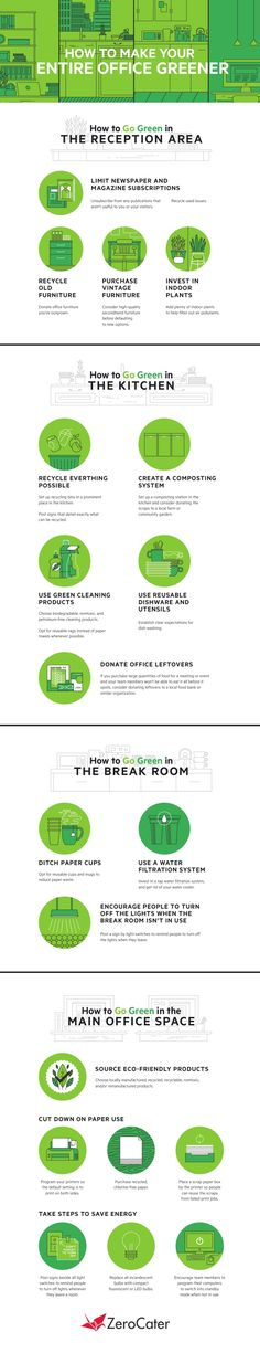 Greening at the office might be harder, especially if you have people who have a different devotion to how much they want to go green. This infographic gives you some inspiring ideas to get started.