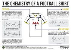 La ciencia en el deporte 2