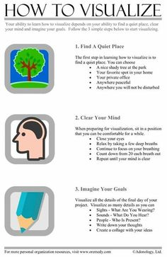 Simple goalsetting infographic using coaching and NLP Coach Mental, Coaching Personal, Nlp Coaching, Coaching Quotes, Life Coaching Tools, Goal Setting Worksheet, Goals Worksheet, Manifestation Law Of Attraction, Self Development