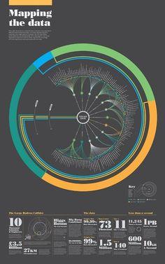 Infographics , UI Design et Web Design - information design consultancy Signal Noise, diagram, Geo and detail at the bott. Design Graphique, Art Graphique, Informations Design, Time Diagram, Circle Diagram, To Do App, Art Actuel, Information Visualization, Big Data Visualization