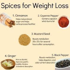 Weight loss by using certain spices