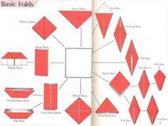 #origami #basics
