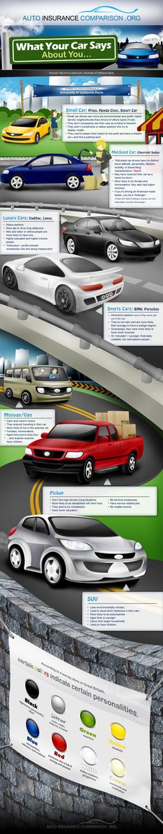 What Your Car Says About You [INFOGRAPHIC] #Car