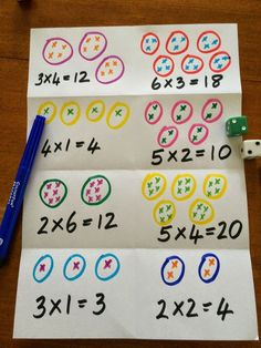 This is a really simple activity for developing the concept of multiplication.