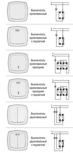 Схема подключения выключателя – ВсеИнструменты.ру.