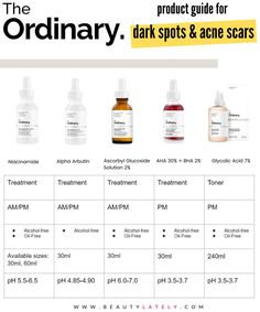 Skin Care Routine Steps, Skin Routine, Oily Skin Care, Face Skin Care, Peptides Skin Care, The Ordinary Acne Scars, The Ordinary Products For Acne Scars, The Ordinary For Dark Spots, The Ordinary For Pigmentation
